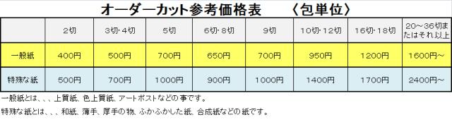 オーダーカット料金表