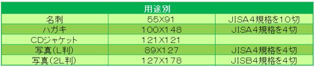 用途別サイズ表